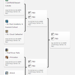 Class A MN High Sshool Hockey Bracket